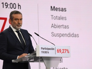 Exit poll. Miażdżące zwycięstwo prawicy w Madrycie