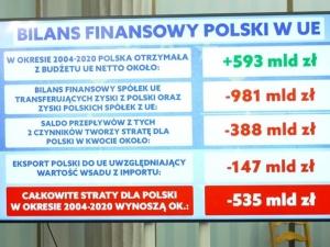 Nagle żądają szerszej rozmowy.... Patryk Jaki w sześciu punktach odpowiada na krytykę raportu o bilansie Polskie w UE