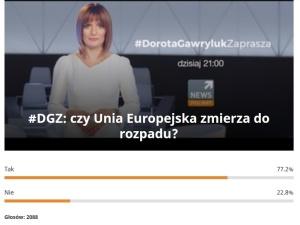 Sonda Polsat News: Czy Unia Europejska zmierza do rozpadu? Ten wynik daje do myślenia