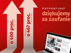 Dziękujemy za zaufanie. Liczba użytkowników Tysol.pl wzrosła o 467 proc.!