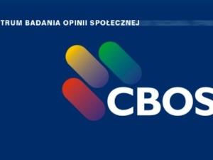 Polacy optymistycznie o rynku pracy. Badanie CBOS
